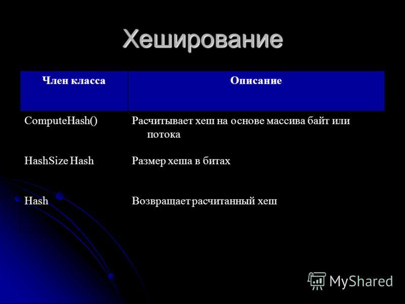 Хеширование Член классаОписание ComputeHash()Расчитывает хеш на основе массива байт или потока HashSize HashРазмер хеша в битах HashВозвращает расчитанный хеш