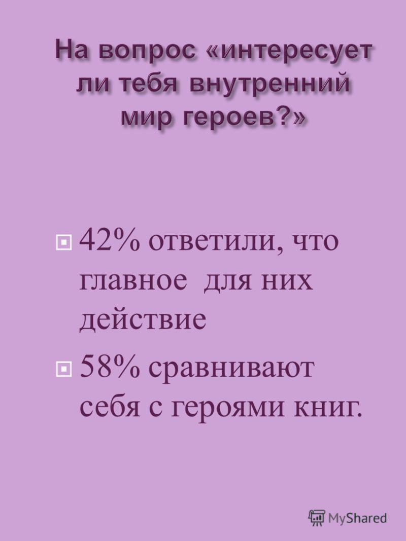 42% ответили, что главное для них действие 58% сравнивают себя с героями книг.