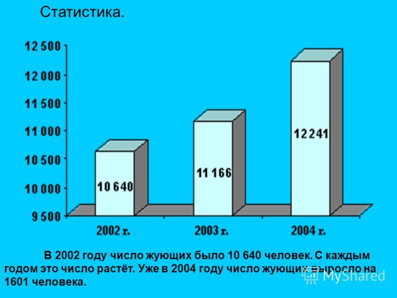 Статистика. В 2002 году число жующих было 10 640 человек. С каждым годом это число растёт. Уже в 2004 году число жующих выросло на 1601 человека.