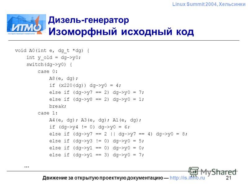 21 Linux Summit 2004, Хельсинки Движение за открытую проектную документацию http://is.ifmo.ru Дизель-генератор Изоморфный исходный код void A0(int e, dg_t *dg) { int y_old = dg->y0; switch(dg->y0) { case 0: A8(e, dg); if (x220(dg)) dg->y0 = 4; else i