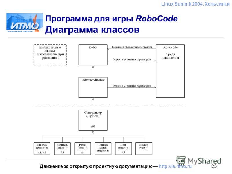 25 Linux Summit 2004, Хельсинки Движение за открытую проектную документацию http://is.ifmo.ru Программа для игры RoboCode Диаграмма классов