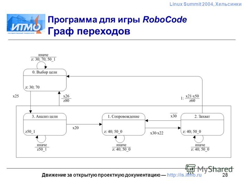 28 Linux Summit 2004, Хельсинки Движение за открытую проектную документацию http://is.ifmo.ru Программа для игры RoboCode Граф переходов