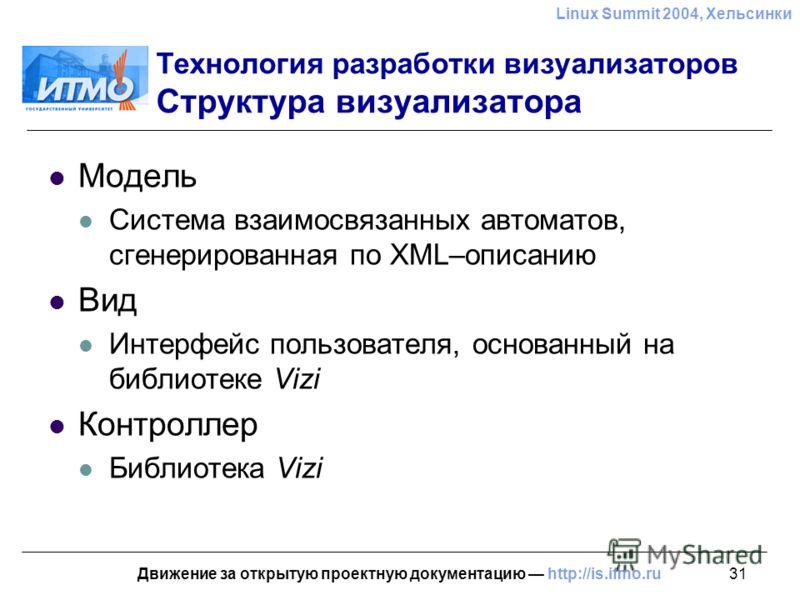 31 Linux Summit 2004, Хельсинки Движение за открытую проектную документацию http://is.ifmo.ru Технология разработки визуализаторов Структура визуализатора Модель Система взаимосвязанных автоматов, сгенерированная по XML–описанию Вид Интерфейс пользов