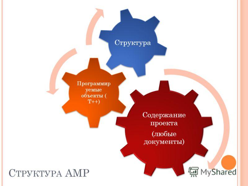 Содержание проекта (любые документы) Программир уемые объекты ( T++) Структура С ТРУКТУРА AMP