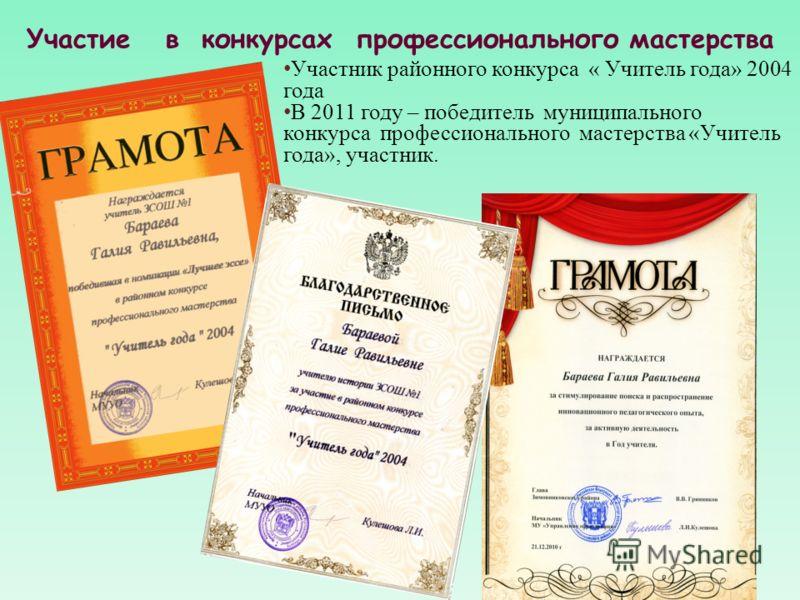 Участник районного конкурса « Учитель года» 2004 года В 2011 году – победитель муниципального конкурса профессионального мастерства «Учитель года», участник. Участие в конкурсах профессионального мастерства