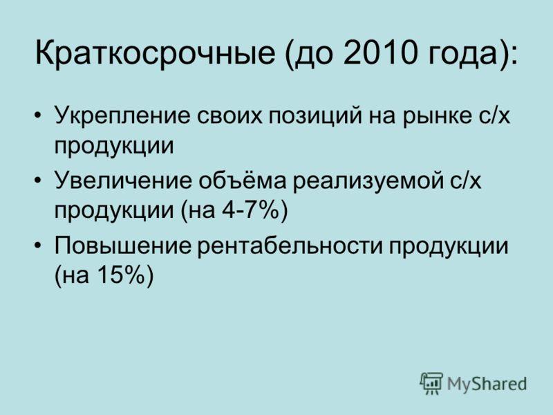 Краткосрочные (до 2010 года): Укрепление своих позиций на рынке с/х продукции Увеличение объёма реализуемой с/х продукции (на 4-7%) Повышение рентабельности продукции (на 15%)