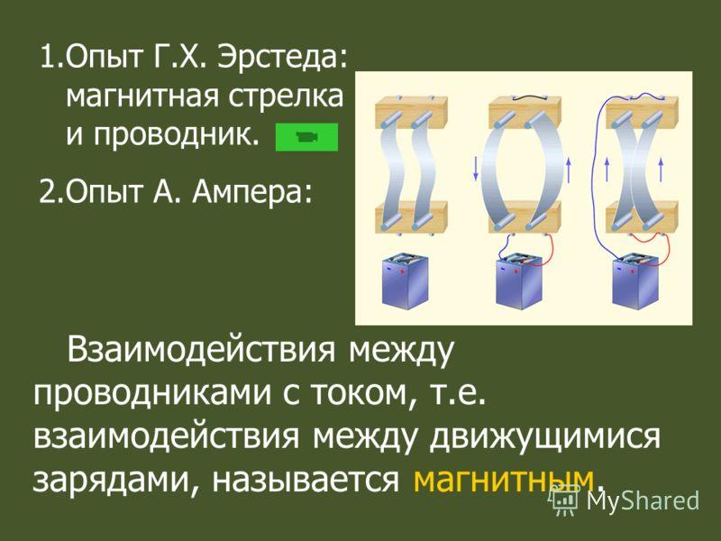 Взаимодействия между проводниками с током, т.е. взаимодействия между движущимися зарядами, называется магнитным. 1.Опыт Г.Х. Эрстеда: магнитная стрелка и проводник. 2.Опыт А. Ампера: