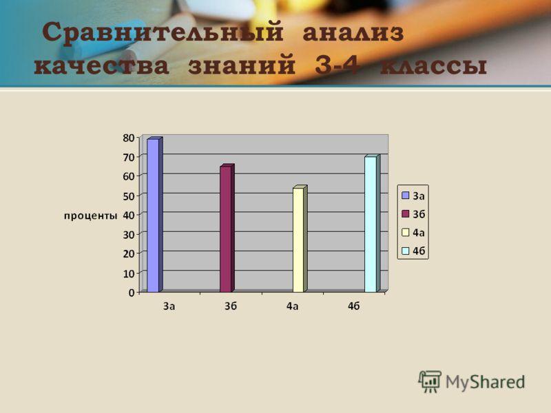 Сравнительный анализ качества знаний 3-4 классы