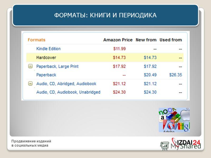 Продвижение изданий в социальных медиа ФОРМАТЫ: КНИГИ И ПЕРИОДИКА Форматы книг на портале Bookland.com.ua Разнообразие форматов это плохо или хорошо?