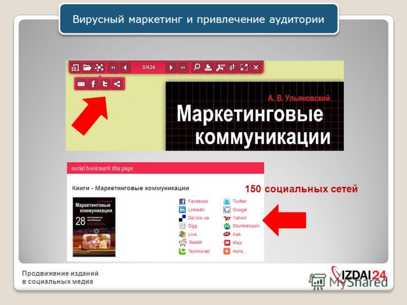 Продвижение изданий в социальных медиа Custom Script and iFrame Google AdSense Рекламная сеть Yandex и другие Баннерные системы Внешние статичные и потоковые ресурсы Трансформируем print dollars to digital pennies