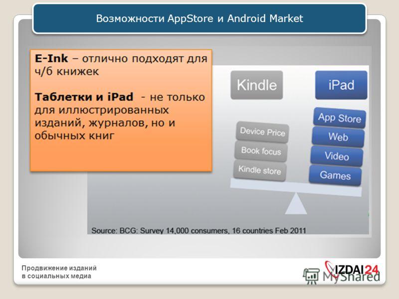 Продвижение изданий в социальных медиа Возможности App Store и Android Market