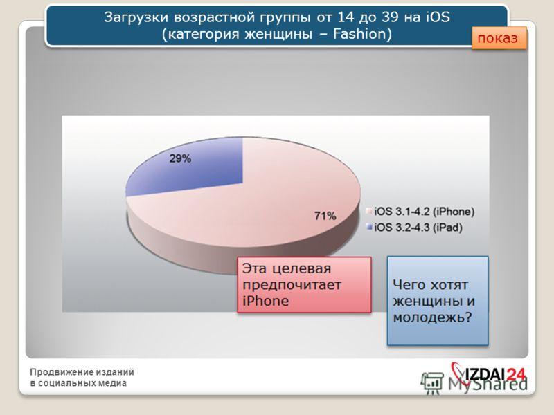 Продвижение изданий в социальных медиа Планшеты и смартфоны и др. устройства