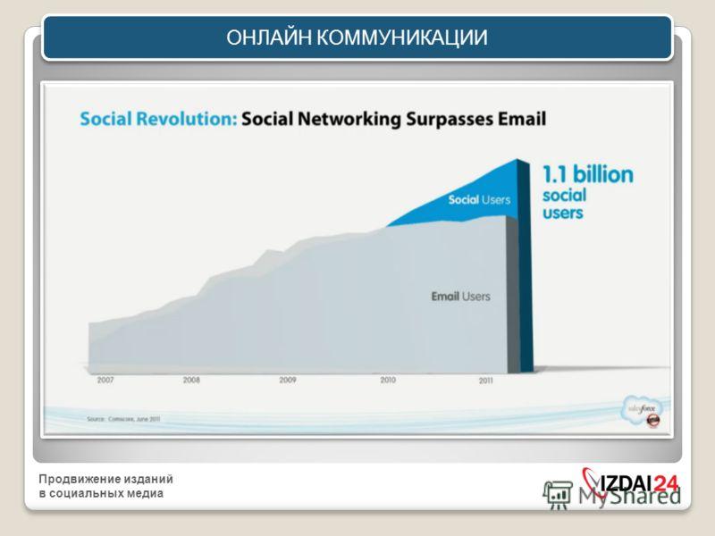Продвижение изданий в социальных медиа Согласно оценке аналитиков из Yankee Group, через два года рынок текстов в электронном формате вырастет до 2,7 млрд долларов. Ежегодный рост в таком случае составит 72%. Для рынка мобильных приложений показатели