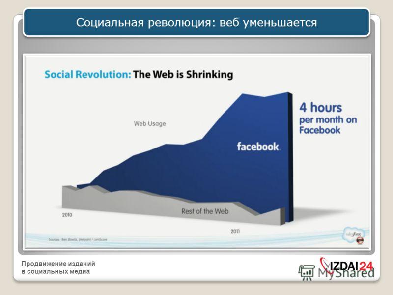 Продвижение изданий в социальных медиа Социальная революция: Facebook занимает 22% времени интернет пользователей Социальная революция: Facebook занимает 22% времени интернет пользователей