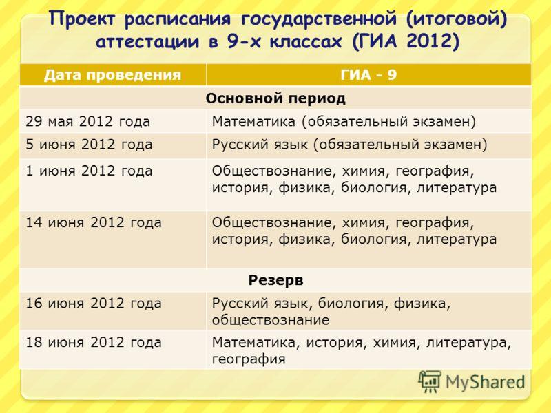 Проект расписания государственной (итоговой) аттестации в 9-х классах (ГИА 2012) Дата проведенияГИА - 9 Основной период 29 мая 2012 годаМатематика (обязательный экзамен) 5 июня 2012 годаРусский язык (обязательный экзамен) 1 июня 2012 годаОбществознан