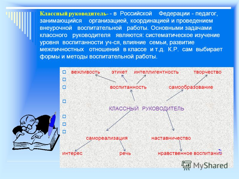 Классный руководитель- - в Российской Федерации - педагог, занимающийся организацией, координацией и проведением внеурочной воспитательной работы. Основными задачами классного руководителя являются: систематическое изучение уровня воспитанности уч-ся