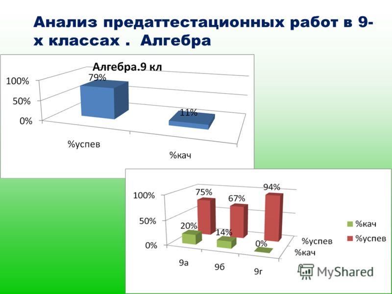 Анализ предаттестационных работ в 9- х классах. Алгебра