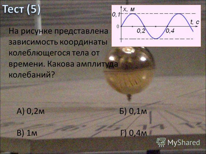 На рисунке представлена зависимость координаты колеблющегося тела от времени. Какова амплитуда колебаний? А) 0,2м Б) 0,1м В) 1м Г) 0,4м