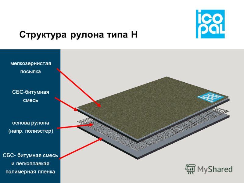 Структура рулона типа Н СБС- битумная смесь и легкоплавкая полимерная пленка основа рулона (напр. полиэстер) СБС-битумная смесь мелкозернистая посыпка