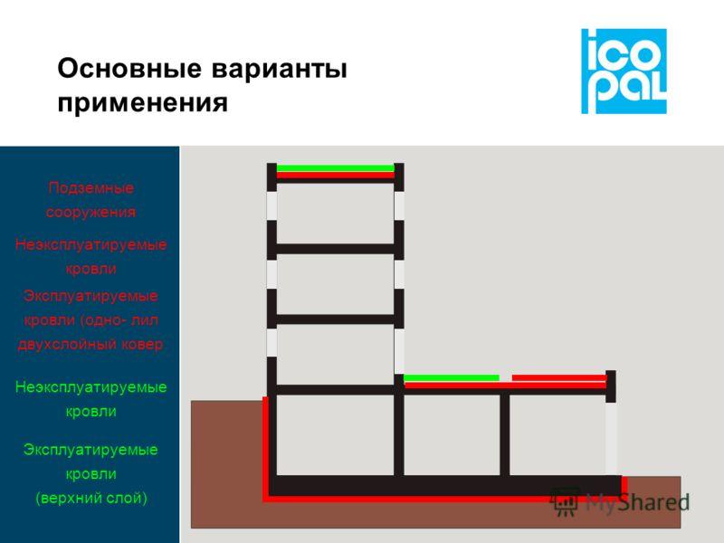 Основные варианты применения Подземные сооружения Эксплуатируемые кровли (одно- лил двухслойный ковер Неэксплуатируемые кровли Эксплуатируемые кровли (верхний слой) Неэксплуатируемые кровли