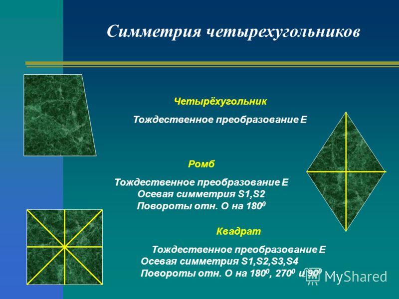 Симметрия четырехугольников Четырёхугольник Тождественное преобразование Е Ромб Тождественное преобразование Е Осевая симметрия S1,S2 Повороты отн. О на 180 0 Квадрат Тождественное преобразование Е Осевая симметрия S1,S2,S3,S4 Повороты отн. О на 180
