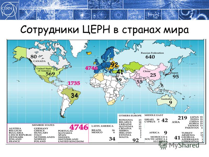34 92 41 Сотрудники ЦЕРН в странах мира