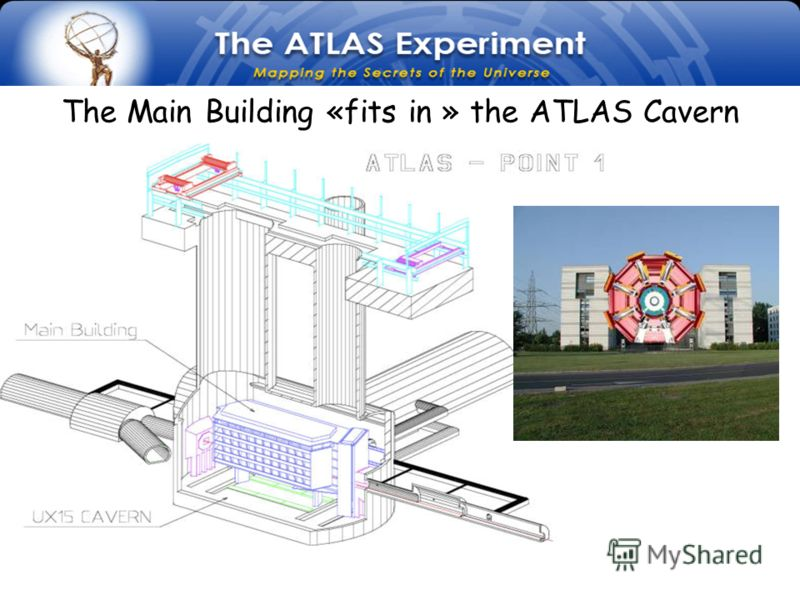 The Main Building «fits in » the ATLAS Cavern