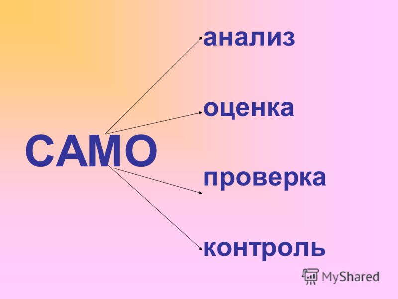 САМО анализ оценка проверка контроль