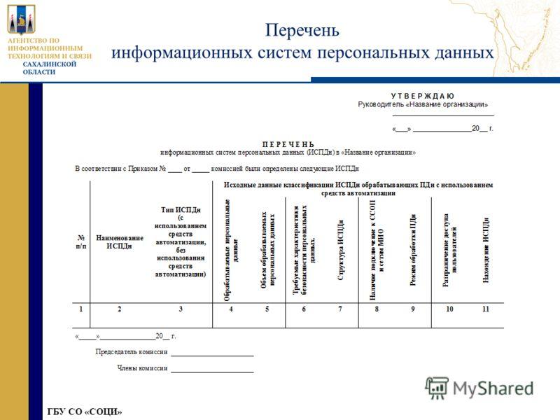 ГБУ СО «СОЦИ» Перечень информационных систем персональных данных