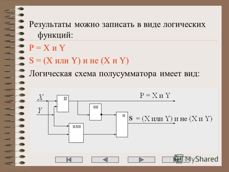Результаты можно записать в виде логических функций: P = X и Y S = (X или Y) и не (X и Y) Логическая схема полусумматора имеет вид: