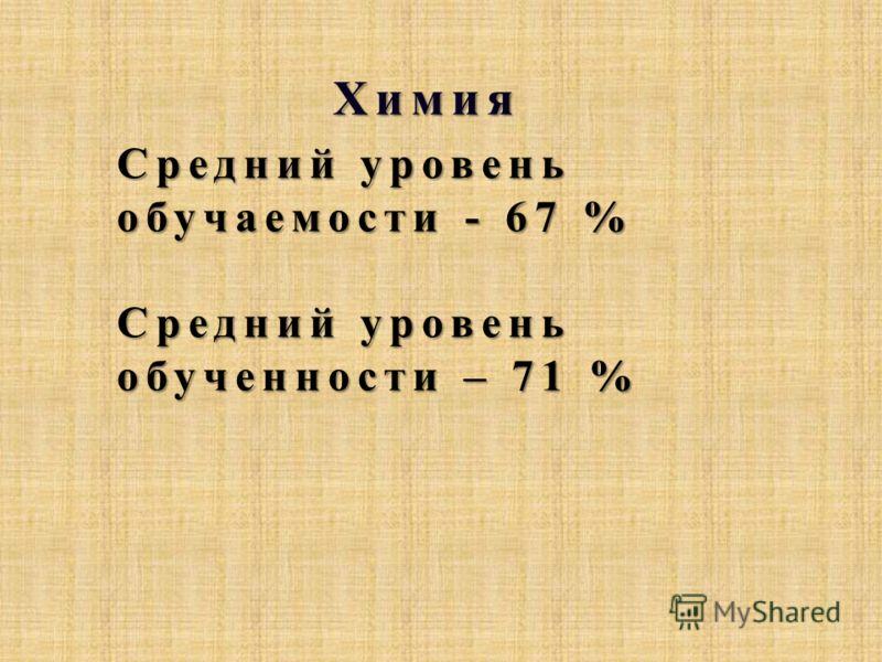 Химия Средний уровень обучаемости - 67 % Средний уровень обученности – 71 %