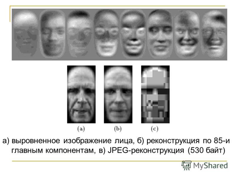 а) выровненное изображение лица, б) реконструкция по 85-и главным компонентам, в) JPEG-реконструкция (530 байт)