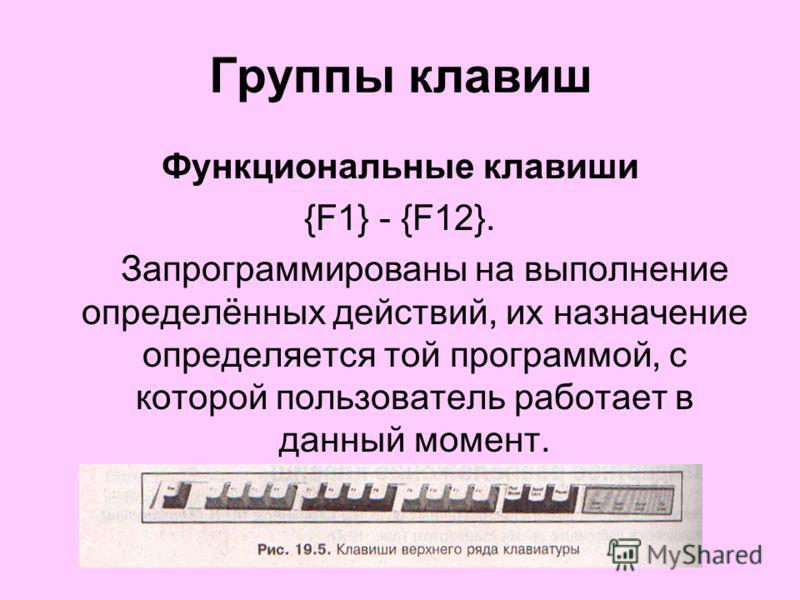 Группы клавиш Функциональные клавиши {F1} - {F12}. Запрограммированы на выполнение определённых действий, их назначение определяется той программой, с которой пользователь работает в данный момент.