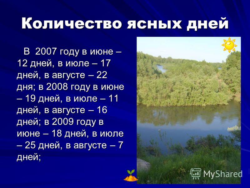Количество ясных дней В 2007 году в июне – 12 дней, в июле – 17 дней, в августе – 22 дня; в 2008 году в июне – 19 дней, в июле – 11 дней, в августе – 16 дней; в 2009 году в июне – 18 дней, в июле – 25 дней, в августе – 7 дней; В 2007 году в июне – 12