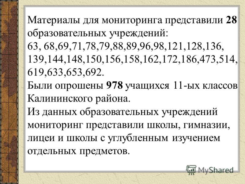Материалы для мониторинга представили 28 образовательных учреждений: 63, 68,69,71,78,79,88,89,96,98,121,128,136, 139,144,148,150,156,158,162,172,186,473,514, 619,633,653,692. Были опрошены 978 учащихся 11-ых классов Калининского района. Из данных обр