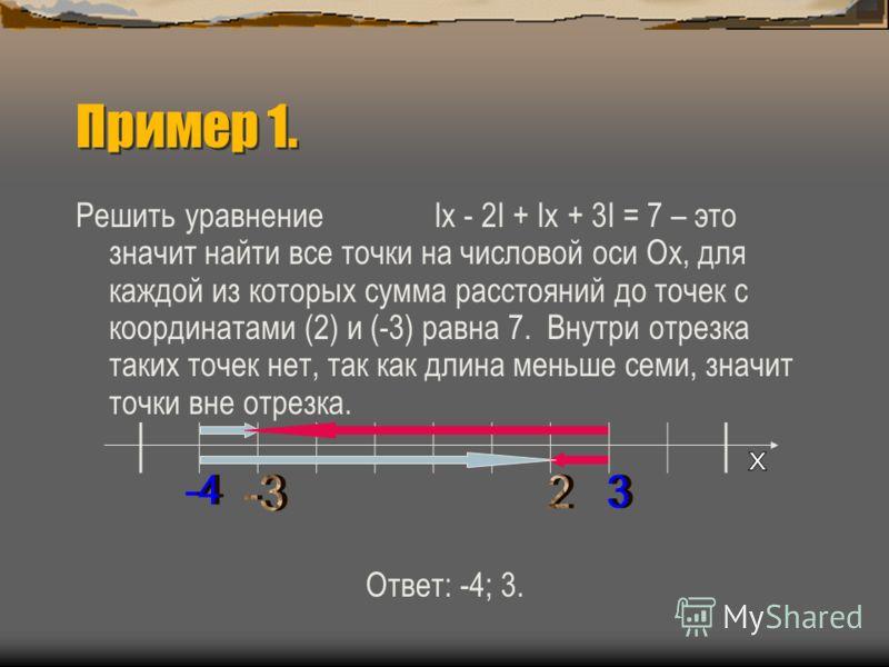 Пример 1. Решить уравнение Iх - 2I + Iх + 3I = 7 – это значит найти все точки на числовой оси Ох, для каждой из которых сумма расстояний до точек с координатами (2) и (-3) равна 7. Внутри отрезка таких точек нет, так как длина меньше семи, значит точ