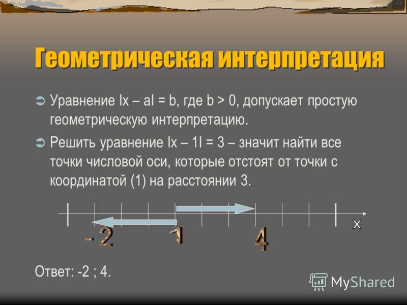 Геометрическая интерпретация Уравнение Iх – аI = b, где b > 0, допускает простую геометрическую интерпретацию. Решить уравнение Iх – 1I = 3 – значит найти все точки числовой оси, которые отстоят от точки с координатой (1) на расстоянии 3. Ответ: -2 ;
