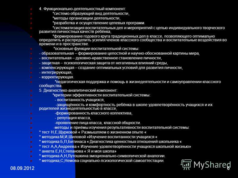 08.09.20126 4. Функционально-деятельностный компонент: *системо-образующий вид деятельности, *методы организации деятельности, *разработка и осуществление целевых программ. *систематизация воспитательных дел и мероприятий с целью индивидуального твор
