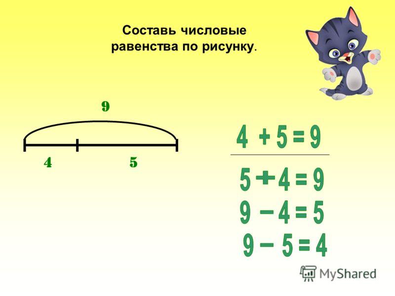 6 черных котят ?, на 2 меньше ? 6 - 2 = 4 (к.) - рыжих 6+ 2 = 8 (к.) - всего Ответ: 8 котят всего