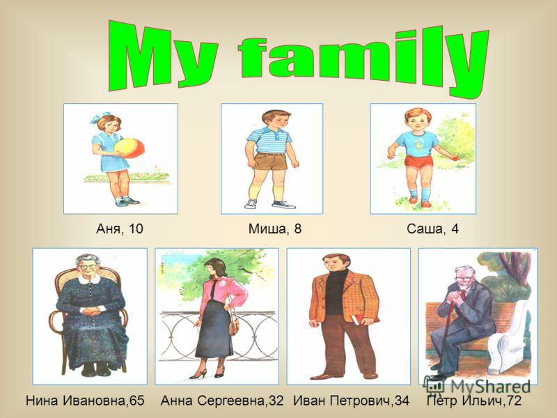 Аня, 10 Миша, 8 Саша, 4 Нина Ивановна,65 Анна Сергеевна,32 Иван Петрович,34 Петр Ильич,72