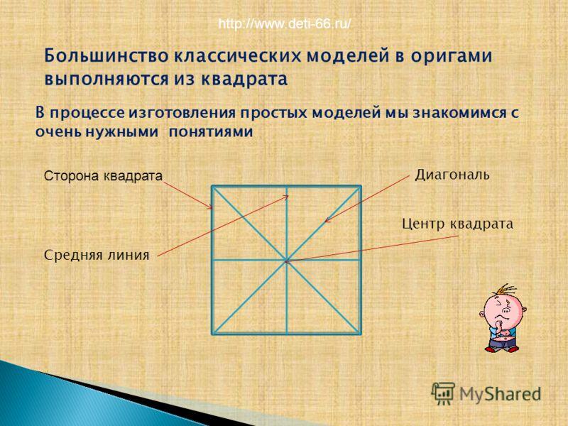 Большинство классических моделей в оригами выполняются из квадрата В процессе изготовления простых моделей мы знакомимся с очень нужными понятиями Диагональ Средняя линия Центр квадрата Сторона квадрата http://www.deti-66.ru/