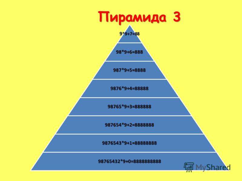 Пирамида 3 9 *9+7=88 98*9+6=888 987*9+5=8888 9876*9+4=88888 98765*9+3=888888 987654*9+2=8888888 9876543*9+1=88888888 98765432*9+0=8888888888