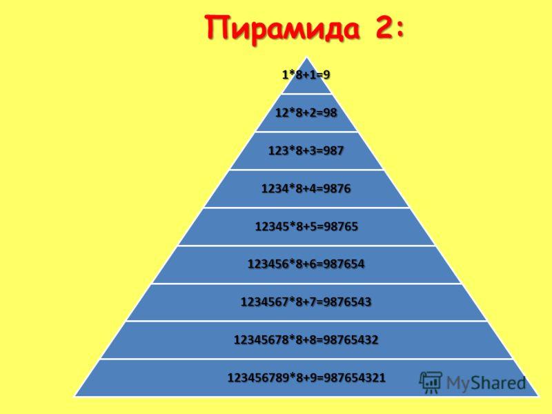 Пирамида 2: 1*8+1=912*8+2=98 123*8+3=987 1234*8+4=9876 12345*8+5=98765 123456*8+6=987654 1234567*8+7=9876543 12345678*8+8=98765432 123456789*8+9=987654321