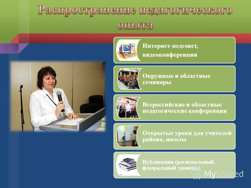 Интернет-педсовет, видеоконференции Окружные и областные семинары Всероссийские и областные педагогические конференции Открытые уроки для учителей района, школы Публикации (региональный, федеральный уровень)
