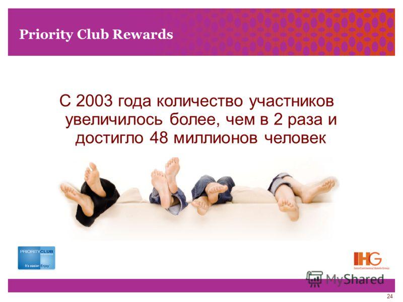 24 Priority Club Rewards С 2003 года количество участников увеличилось более, чем в 2 раза и достигло 48 миллионов человек