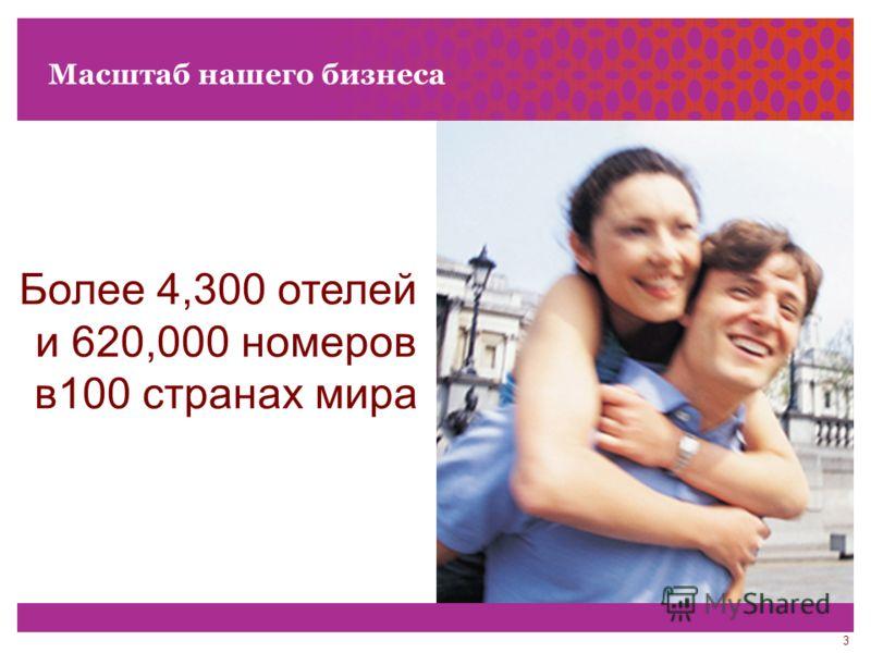 3 Масштаб нашего бизнеса Более 4,300 отелей и 620,000 номеров в100 странах мира
