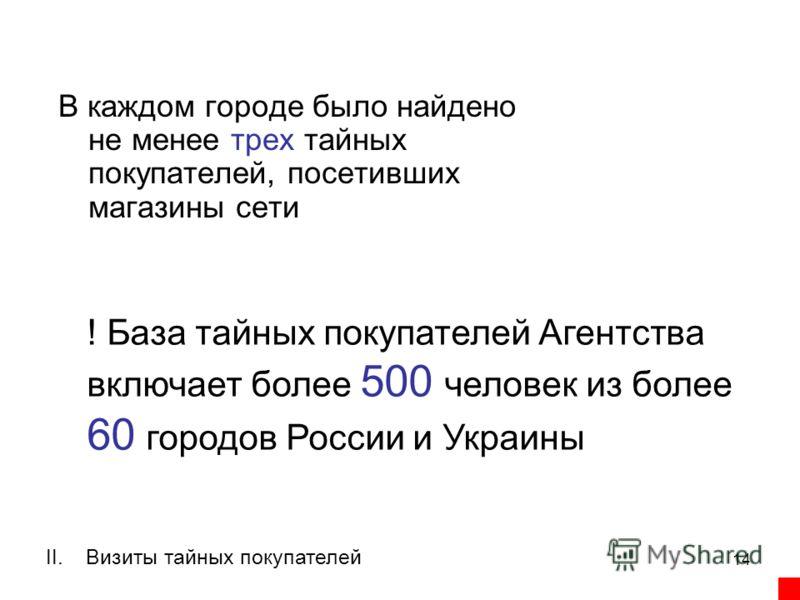 14 В каждом городе было найдено не менее трех тайных покупателей, посетивших магазины сети ! База тайных покупателей Агентства включает более 500 человек из более 60 городов России и Украины II.Визиты тайных покупателей
