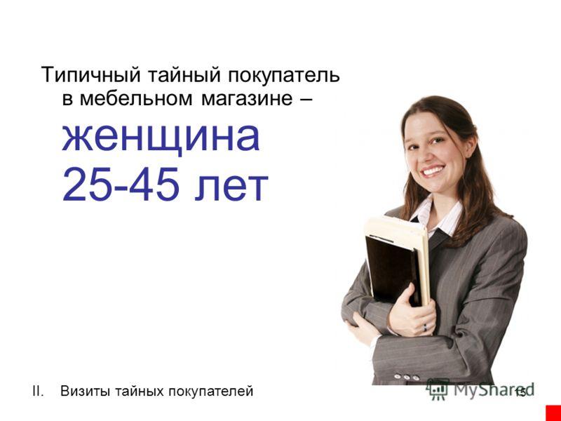 15 Типичный тайный покупатель в мебельном магазине – женщина 25-45 лет II.Визиты тайных покупателей