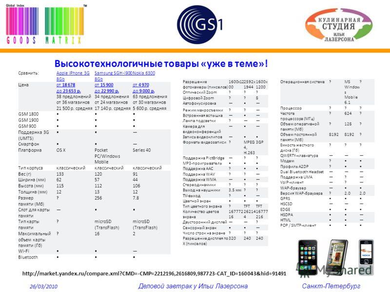 Высокотехнологичные товары «уже в теме»! Сравнить:Apple iPhone 3G 8GbApple iPhone 3G 8Gb Samsung SGH-i900 8GbSamsung SGH-i900 8Gb Nokia 6300 Ценаот 18 678 до 23 653 р. от 18 678 до 23 653 р. 38 предложений от 36 магазинов 21 500 р. средняя от 15 900