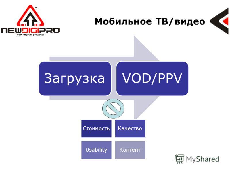Мобильное ТВ/видео ЗагрузкаVOD/PPV СтоимостьКачество UsabilityКонтент